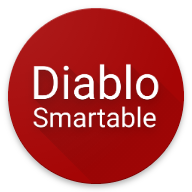 Diablo 4 Smartable