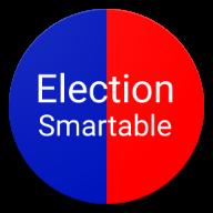 Election Smartable