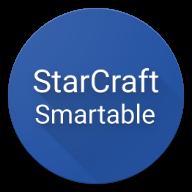 StarCraft Smartable